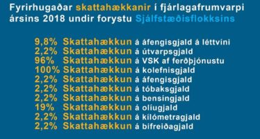 Takk Katrín Jakobsdóttir – Takk Bjarni Benediktsson